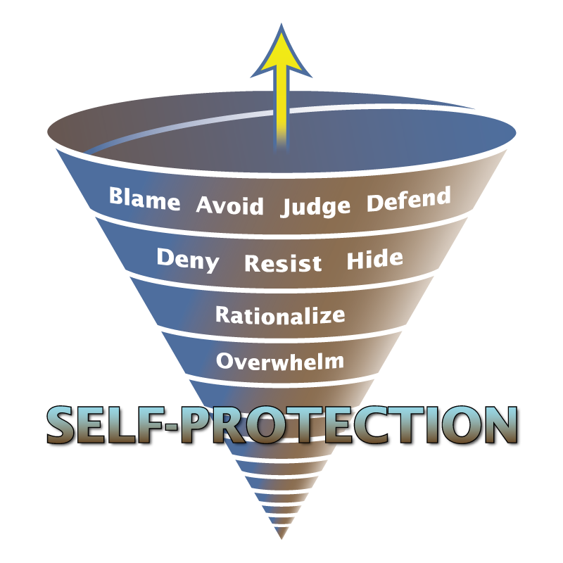 Website Model Self-Protection